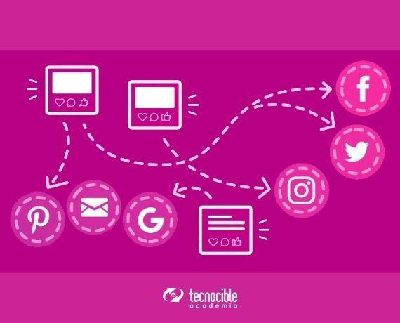 Crea tu Plan de Marketing Digital Paso a Paso
