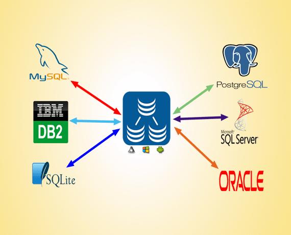 Replicación de Base de Datos Multi Plataforma